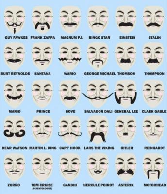 ¿La máscara de Anonymus es un elogio al terrorismo?