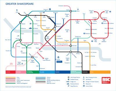 Subway Shakespeare