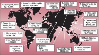 Superpobladas