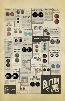 Koumpounophobia: fobia los botones