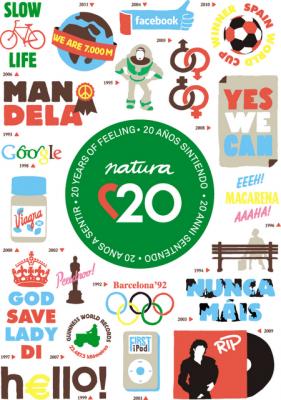 Aniversario Natura