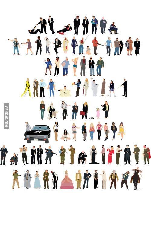 Personajes de Tarantino